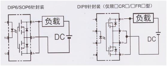 例)商用电压ac100v(有效值)时--最大值141v以上 要点 2 :浪涌电流